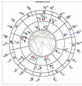 http://www.urania-astrology.ru/horoscope/month/201206_p03.jpg