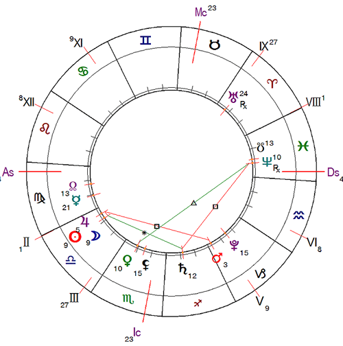 http://www.urania-astrology.ru/horoscope/month/201610_chart01.png