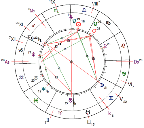 http://www.urania-astrology.ru/horoscope/month/201710_chart01.png