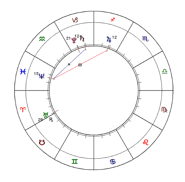 http://www.urania-astrology.ru/horoscope/year/2019/aa_chart2.png