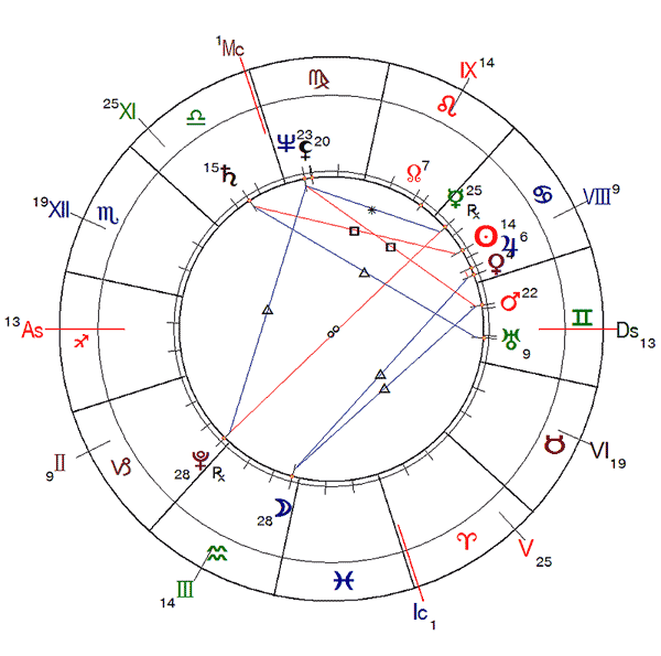 http://www.urania-astrology.ru/horoscope/year/2019/aa_chart4.png