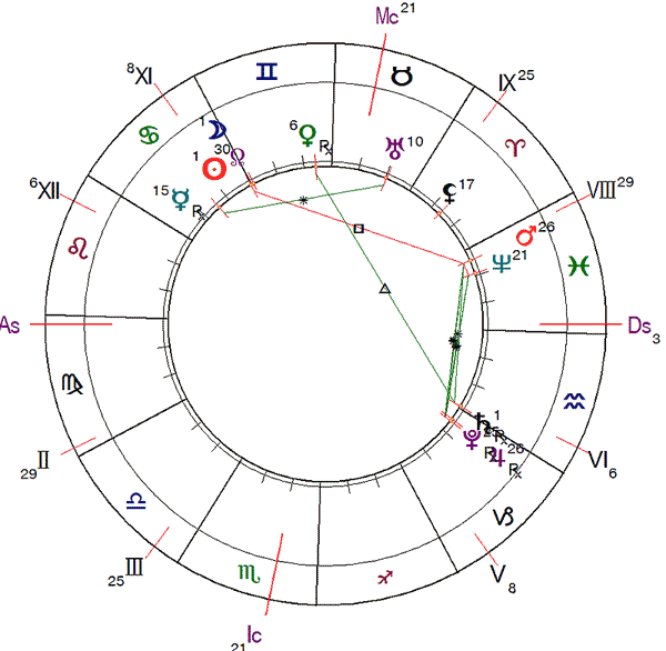 http://www.urania-astrology.ru/library/article/ag202006_chart3.png