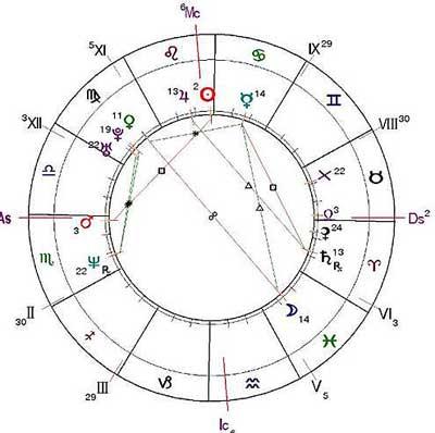 http://www.urania-astrology.ru/library/article/fukusima-chart1.jpg