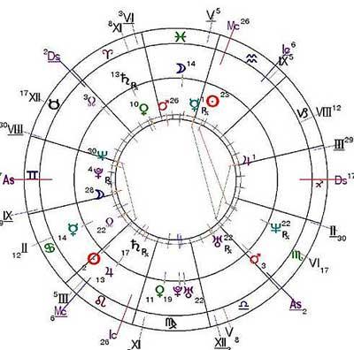 http://www.urania-astrology.ru/library/article/fukusima-chart3.jpg