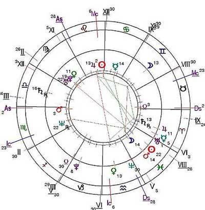 http://www.urania-astrology.ru/library/article/fukusima-chart4.jpg