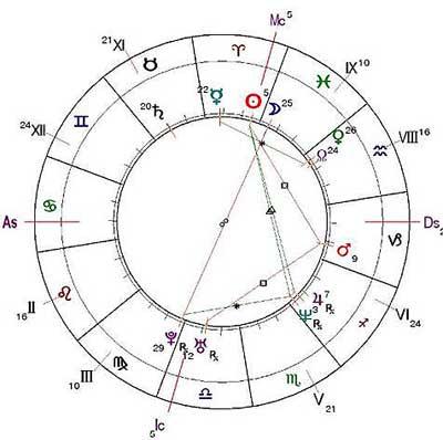 http://www.urania-astrology.ru/library/article/fukusima-chart6.jpg