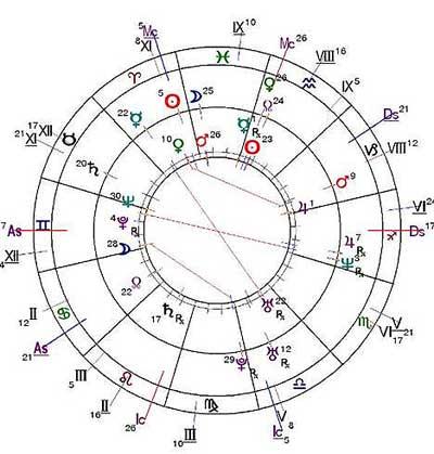 http://www.urania-astrology.ru/library/article/fukusima-chart7.jpg