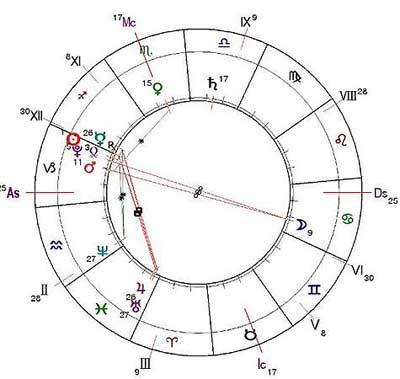 http://www.urania-astrology.ru/library/article/fukusima-chart8.jpg